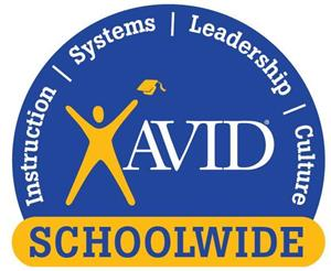 AVID logo for instruction, systems, leadership and culture