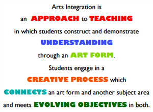 Definition of Arts Integration